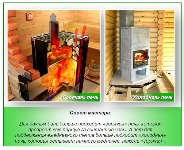 Холодная и горячая печи бани