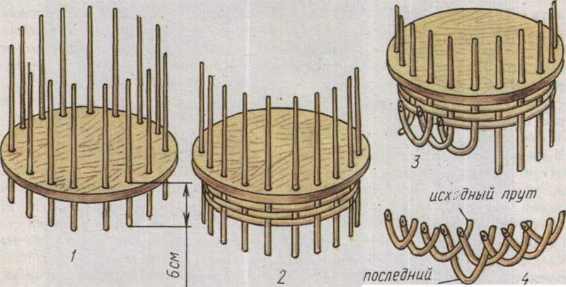 Схема плетения лозы для кашпо