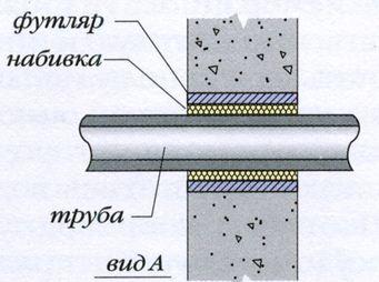Использование специальной защиты при прохождении труб через бетонные стены