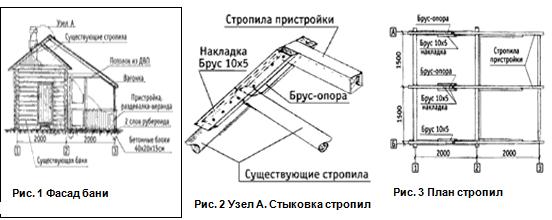 Изготовление стропил для создания пристройки под одну крышу