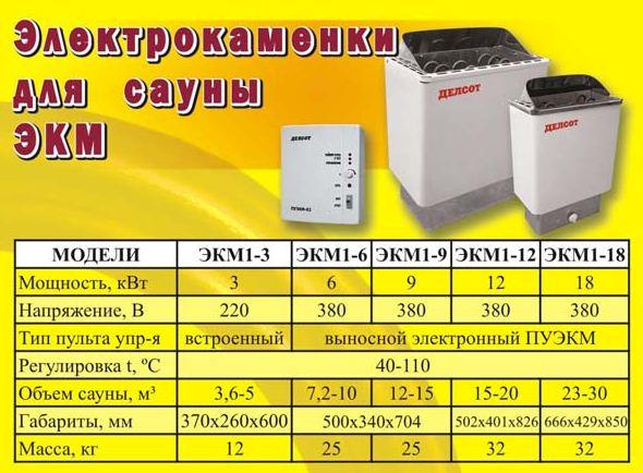 Классификация агрегатов.