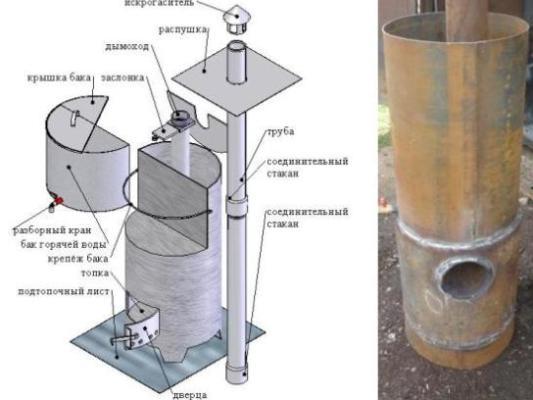 Конструкция сделана из металлической трубы