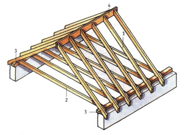 Крыша с обычными наклонными стропилами