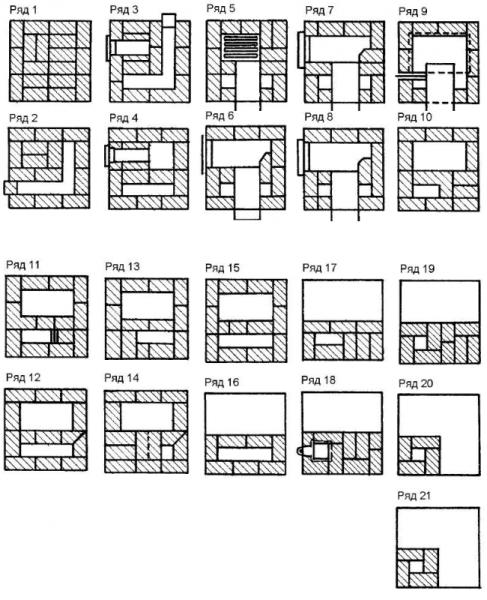 На фото изображены чертежи печи для бани из кирпича: порядовка