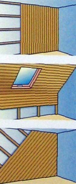 На фото показан вертикальный, горизонтальный и диагональный тип размещения вагонки