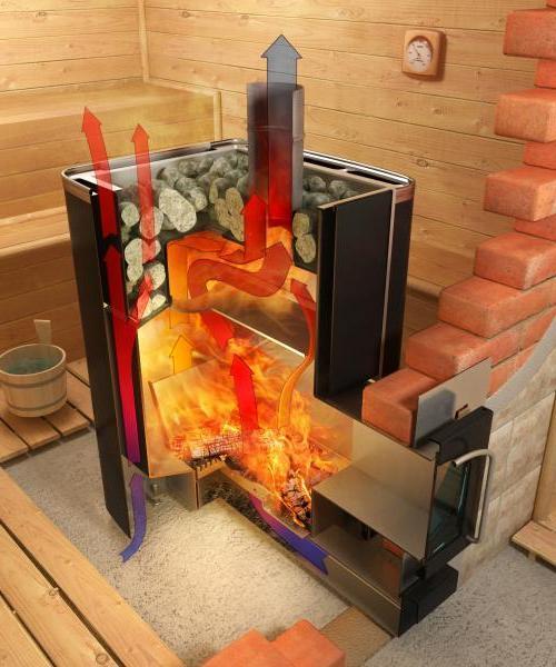 На фото показана схема газовой печи