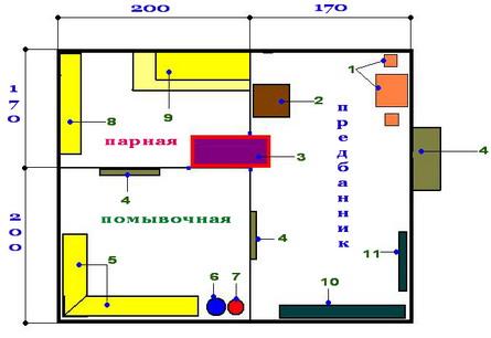 На фото вы можете увидеть, какая может быть схема бани 3х5