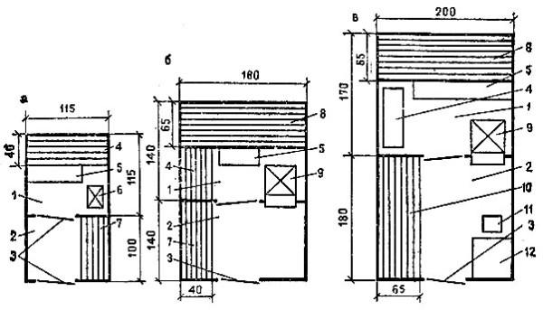 Оптимальные размеры при совмещении с моечным отделением.
