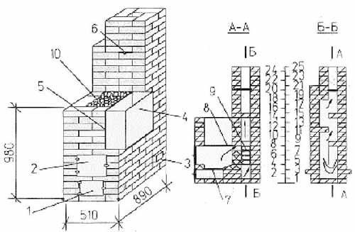 Отделка такой более сложной кирпичной каменки потребует уже подбора специального раствора (схема «G»)
