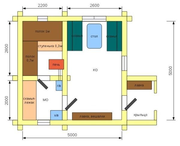 План бани 5х5 из деревянного бруса