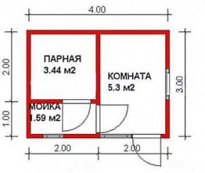 План постройки должен учитывать количество человек, которые могут одновременно принимать банные процедуры.