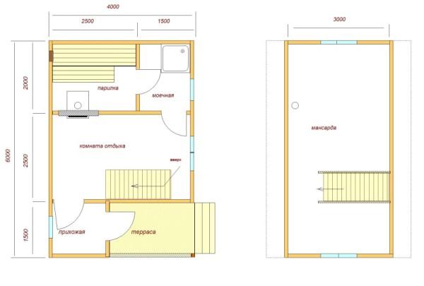 План постройки с мансардой