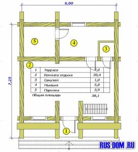 План схема бани с описанием оборудования