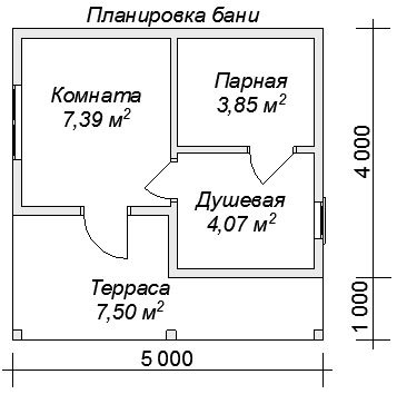 Планировка бани 5х5 с верандой