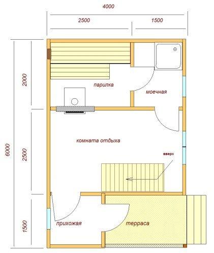Планировка бани 6х4 с верандой, комнатой отдыха и прихожей