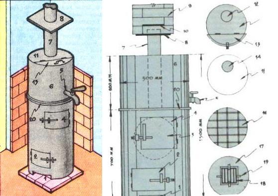Поддувало – 1, отделение топки – 2, каменка – 3, дверка – 4, кран – 5, емкость для воды – 6, дымоход – 7, площадка для трубы – 8, труба из кирпича – 9, задвижка – 10, верхняя часть бака 11, проем для дымохода – 12, крышка – 13, окно под трубу – 14, днище бака – 15, арматурная решетка – 16, металлическая пластина – 17, колосник -18, ушки – 19, муфта из стали – 20.