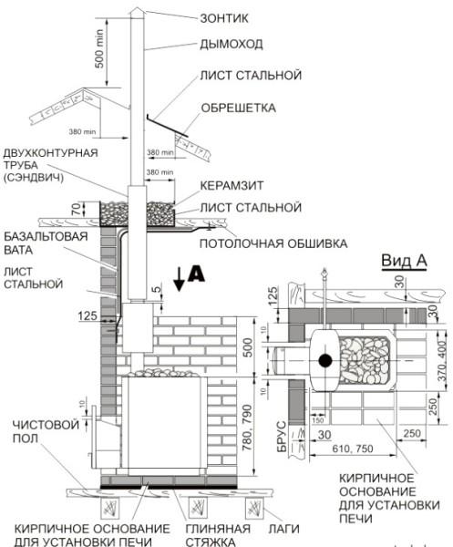 Подробная схема монтажа всего печного оборудования