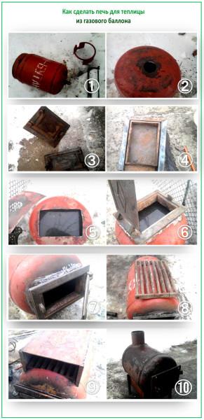 Поэтапный процесс создания горизонтального устройства, где трубу заменяют старым газовым баллоном
