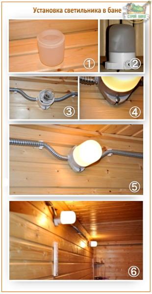 Поэтапный процесс установки светильника в парилке