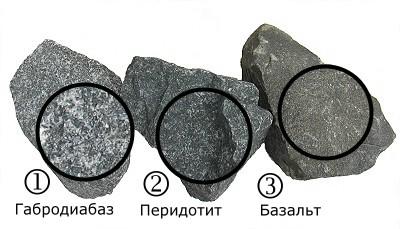 Популярные изделия для печей-каменок