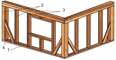 Правильное формирование углов и стен каркаса