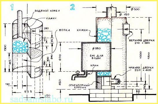 Пример чертежа самодельной металлической печи для бани с водяным баком.