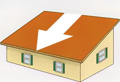 Пример односкатной крыши