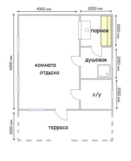 Пример проекта бани, которую можно выложить из блоков