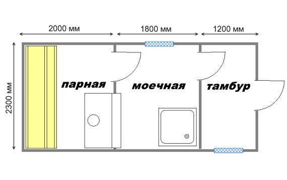 Продольная планировка финской бани