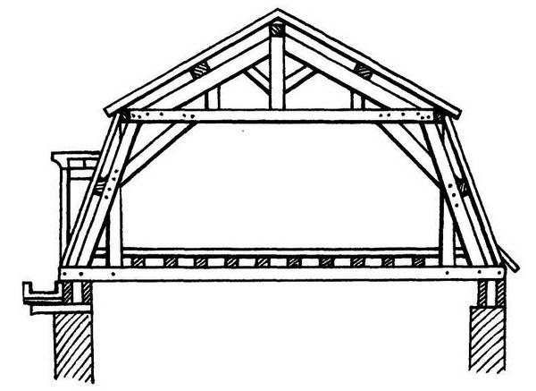 Проект крыши для бани, расположенной на первом этаже дома