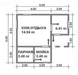 Проект щитовой бани 6х6