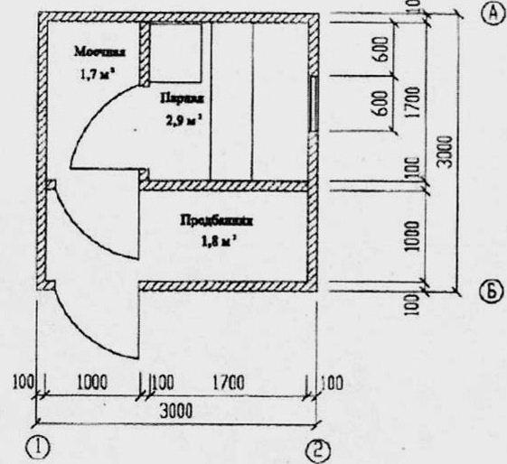 Проект здания под баню размером 3×3 м