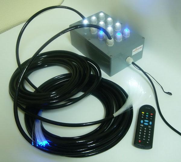 Проектор, оптоволокно и пульт