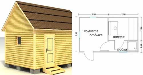 Проекты бань из бруса 3х5 всегда отличает простота и продуманность компоновки – «метров» недостаточно и ситуация обязывает (проект «А»)