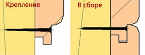 Прямое вбивание гвоздей в шип – необходимо плотное прилегание материала