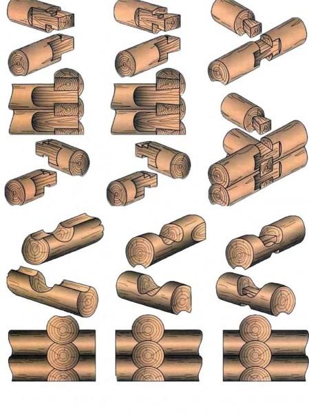 Различные варианты создания соединений