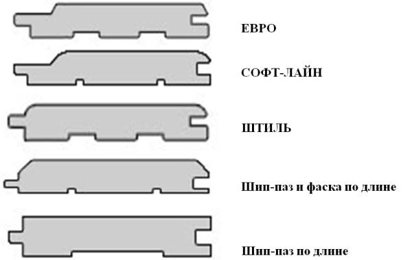 Разновидности деревянной вагонки