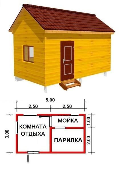 Самый ходовой вариант проекта «Баня из бруса 3х5» (проект «А»)