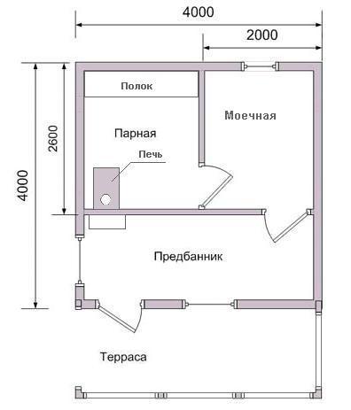Схема бани 4 на 4