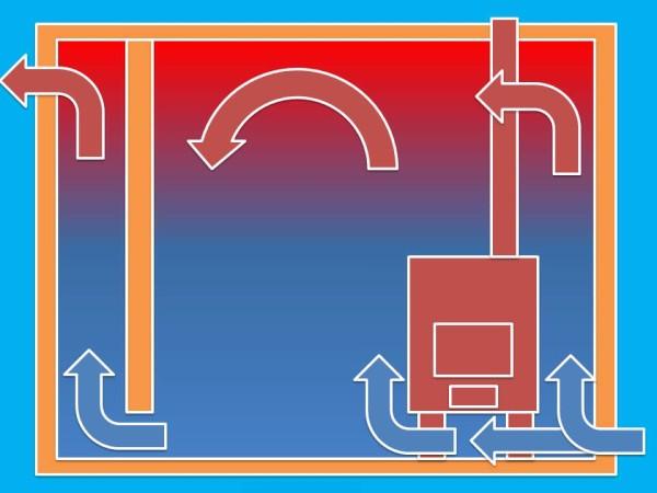 Схема движения потоков воздуха