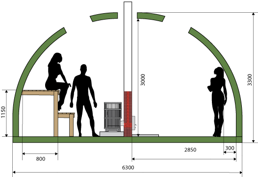 Схема купольной бани