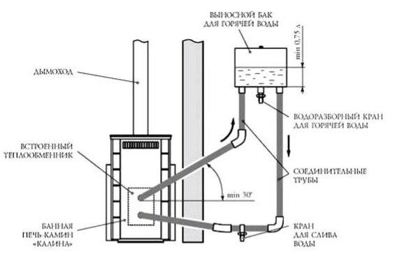 Схема работы печи с теплообменником Уплотнения теплообменника КС 50 Чита