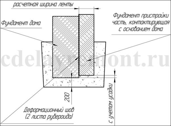 Схема основания пристройки с учетом сооружения деформационного шва