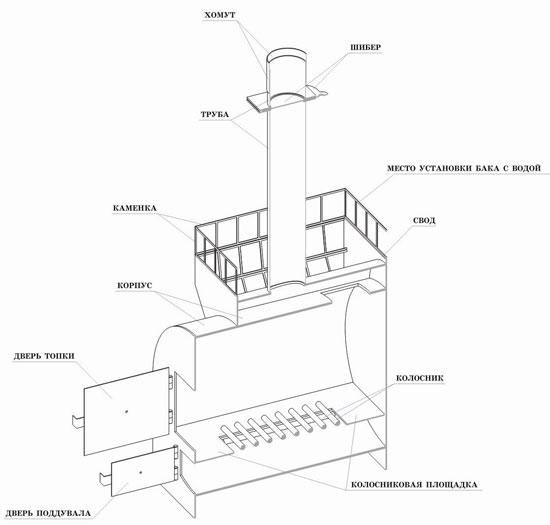 Схема печи без применения кирпича