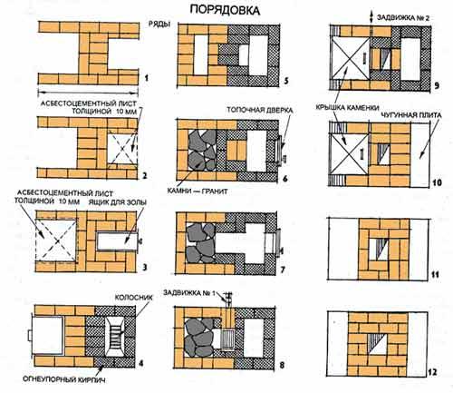 Схема печи с указанием элементов