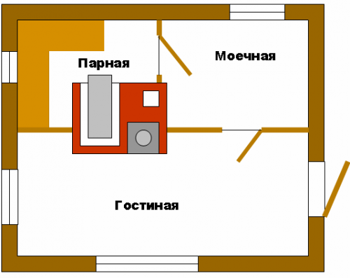 Схема расположения печи в бане.