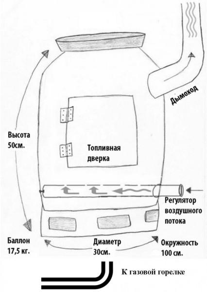 Схема самодельная печи из газового баллона