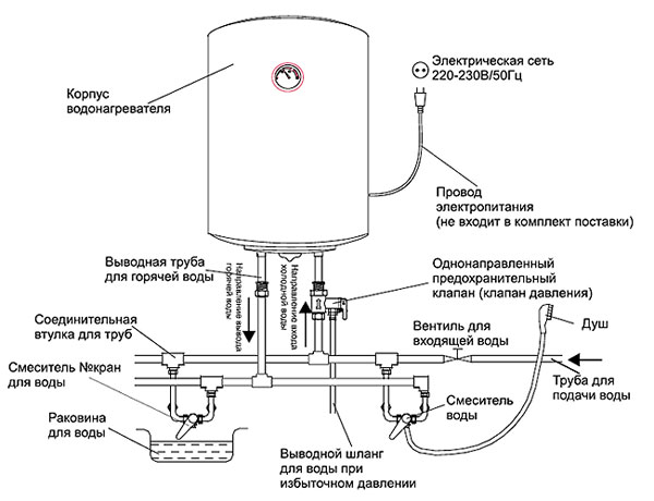 Схема установки и подключения бойлера с системой разводки