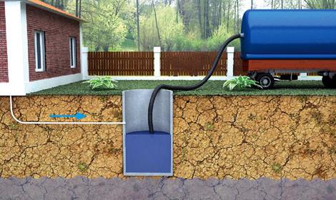 Схема устройства герметичной выгребной ямы