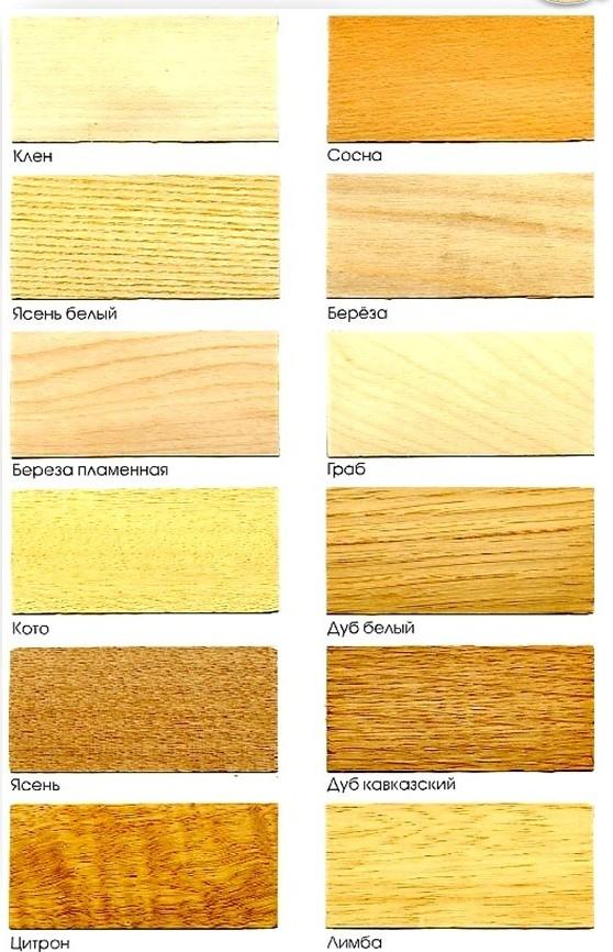Сорта древесины для отделки